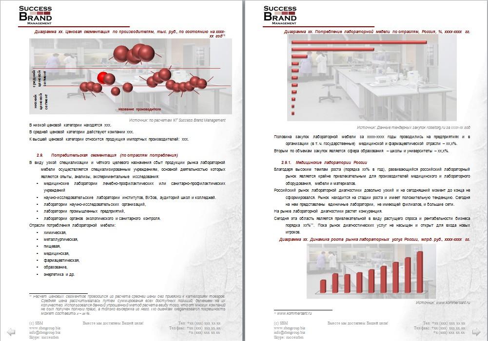 Анализ рынка лабораторной мебели