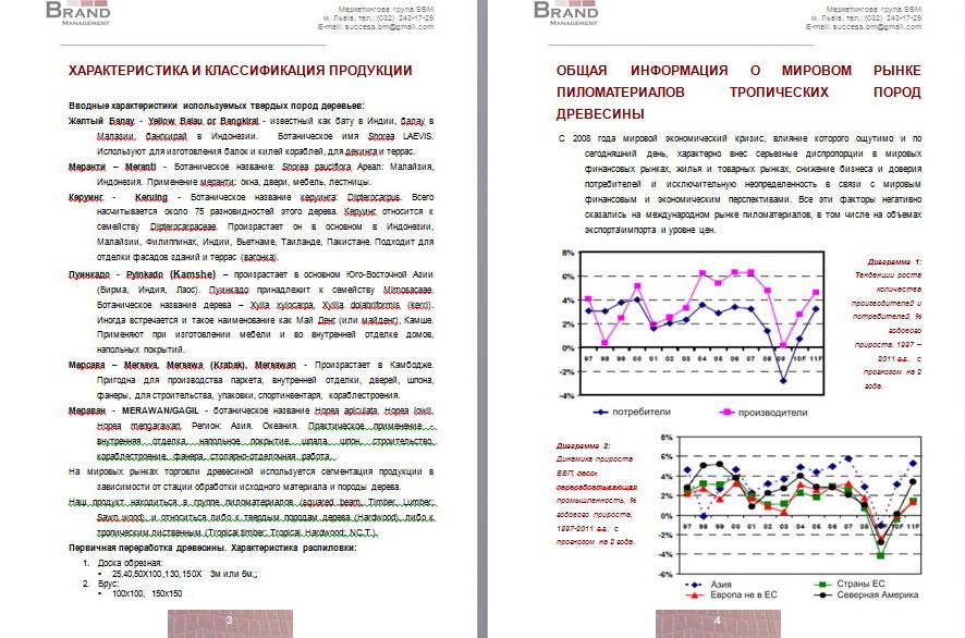 Анализ рынка пиломатериалов
