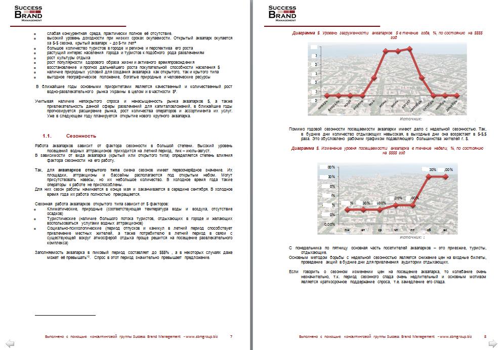 Анализ рынка аквапарков