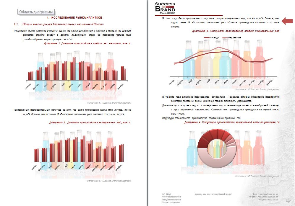 Анализ рынка воды и напитков