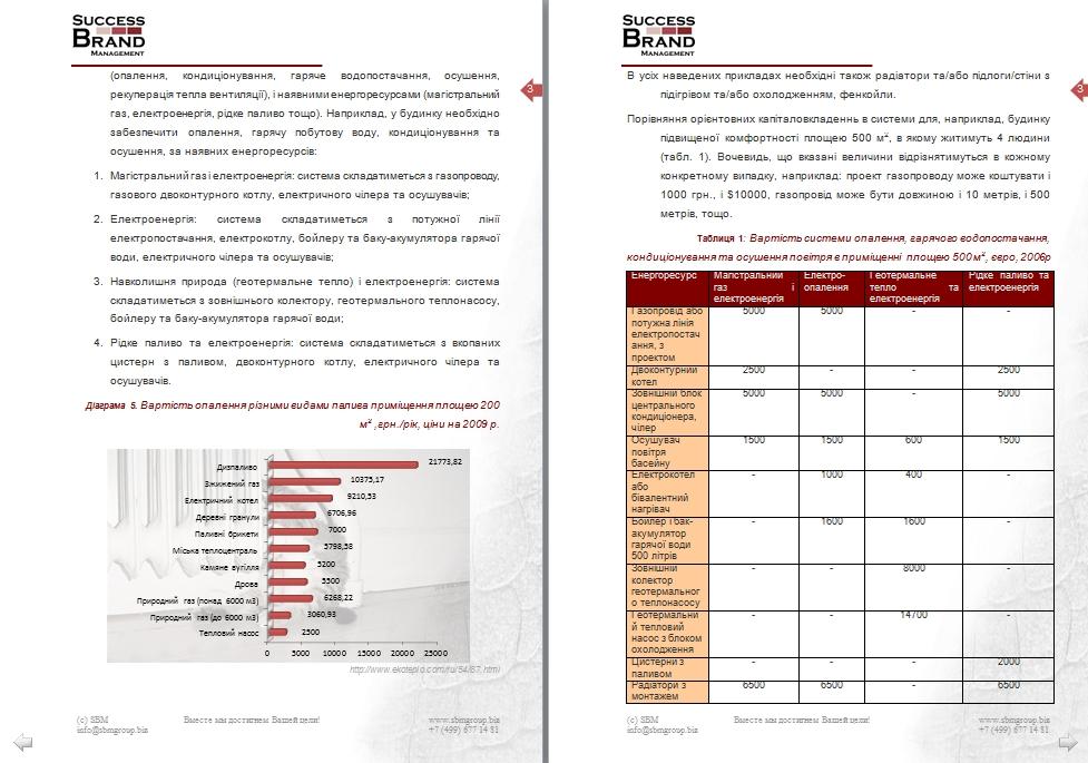 Анализ рынка отопительного котельного оборудования