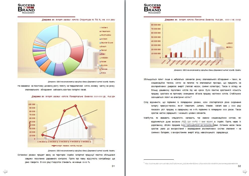 Анализ рынка отопительной техники