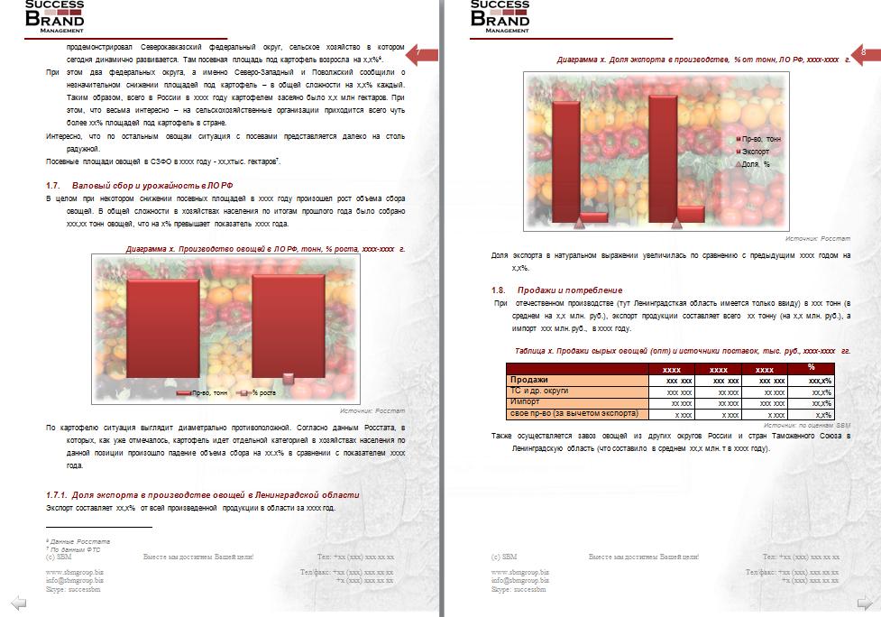 Анализ рынка овощной продукции