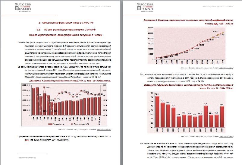 Анализ рынка питания для детей