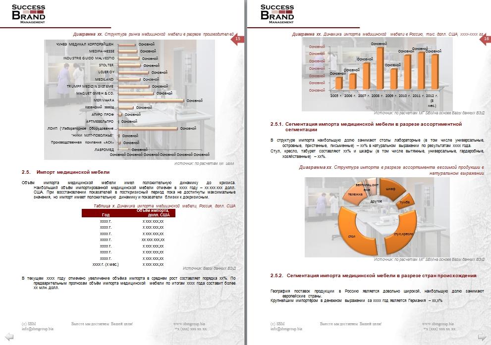 Анализ рынка лабораторной медицинской мебели