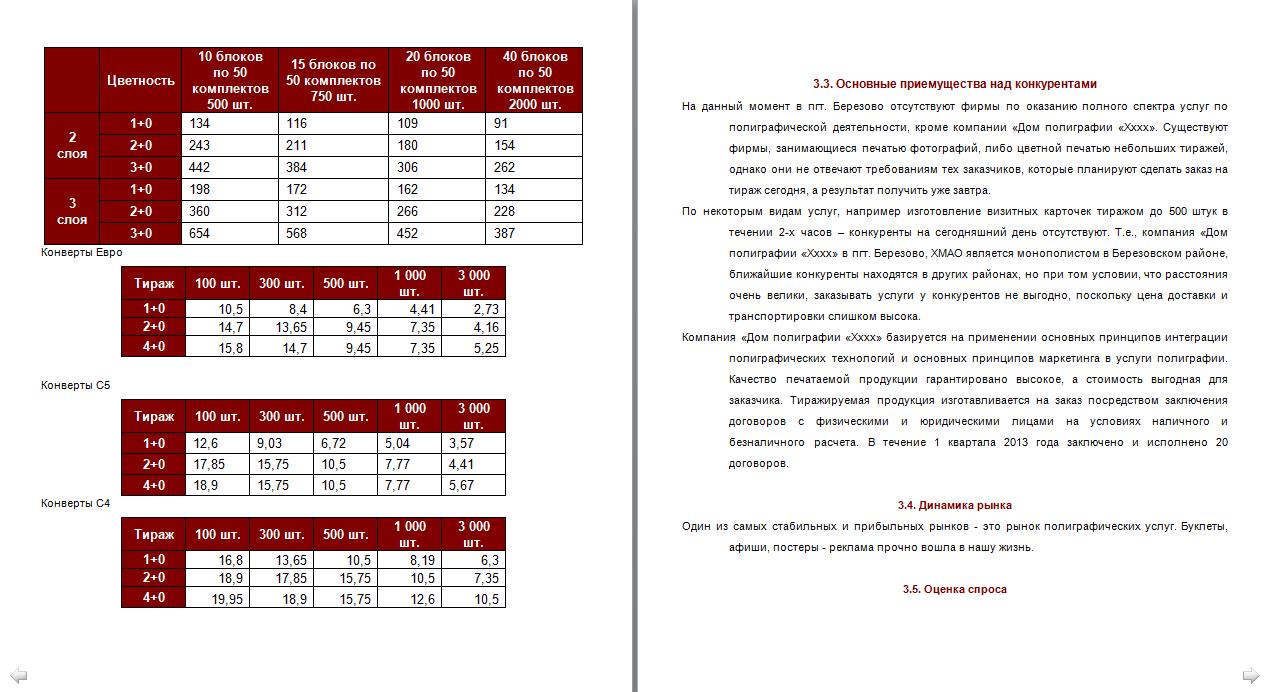 Анализ рынка производства полиграфической продукции