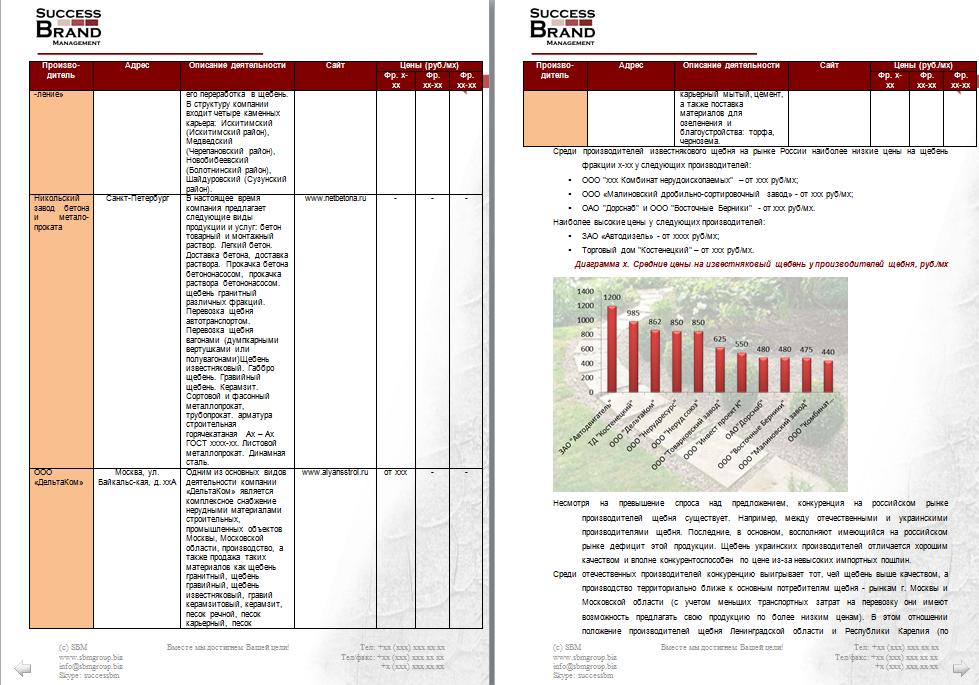 Анализ рынка нерудных материалов