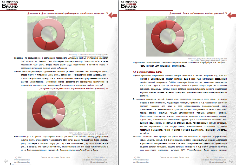 Анализ рынка ландшафтного дизайна