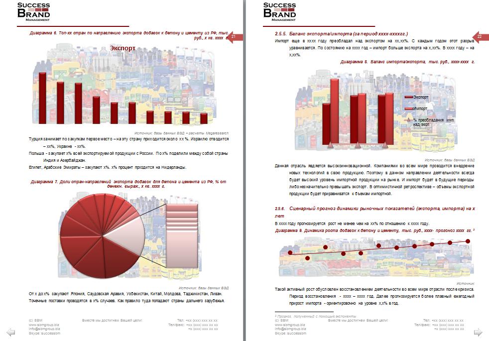 Анализ рынка присадок для бетонов