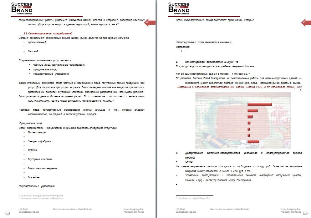 Анализ рынка клининга и защиты поверхностей