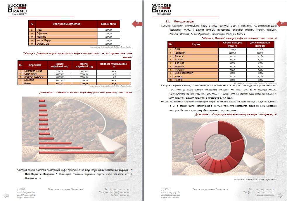 Анализ рынка кофе