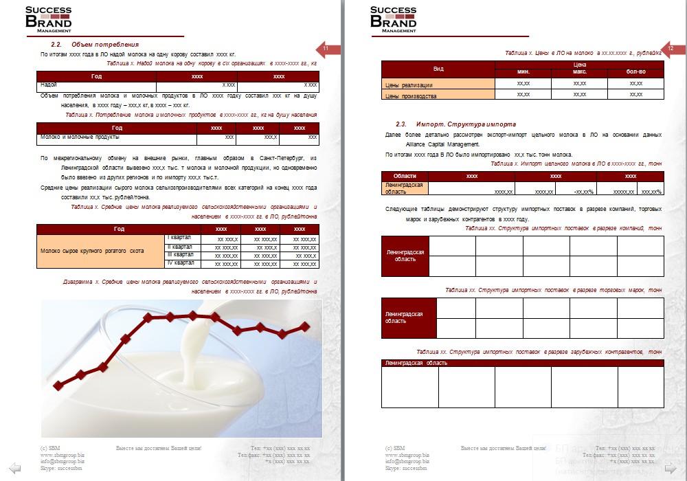 Анализ рынка молока