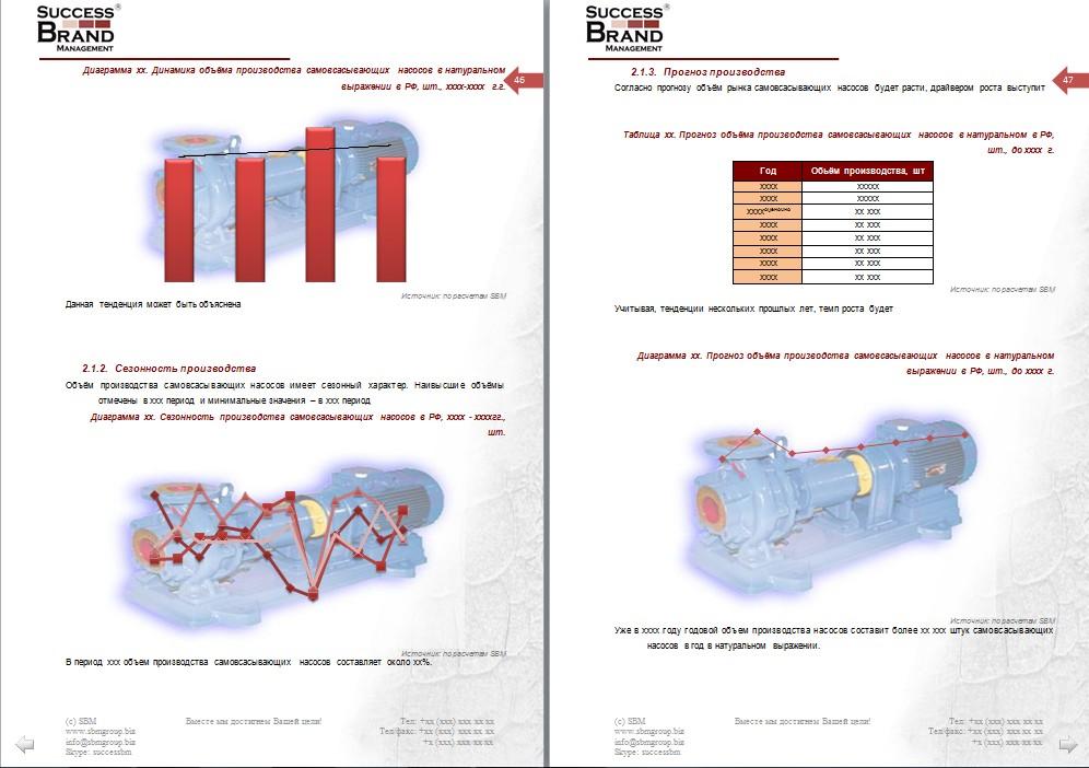 Анализ рынка насосов