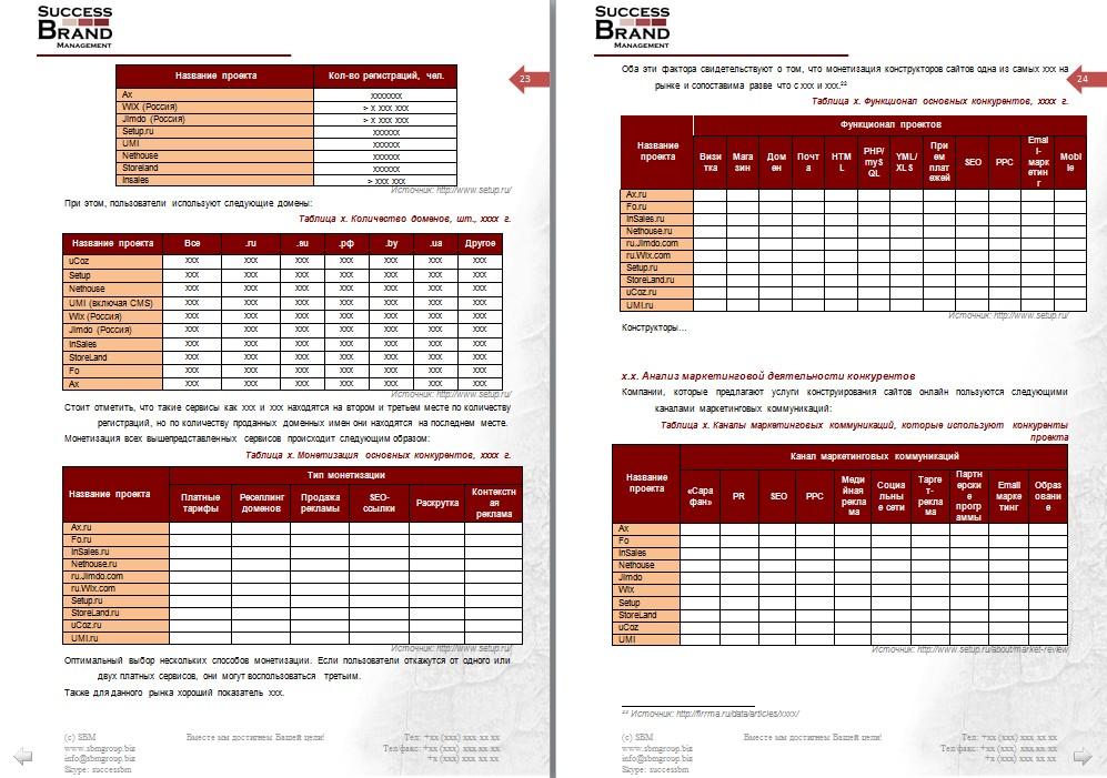 Анализ рынка онлайн конструкторов сайтов