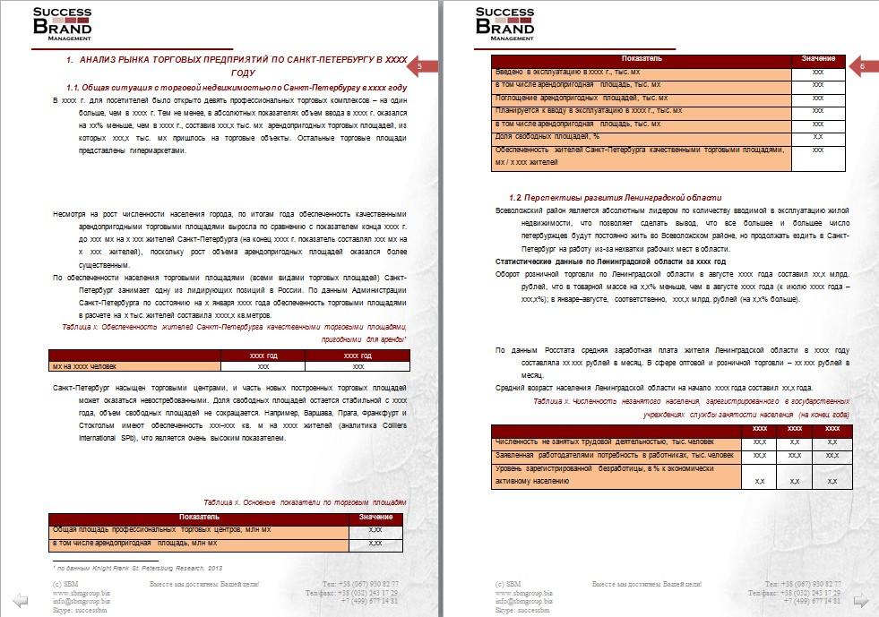 Анализ рынка торговли стройматериалами