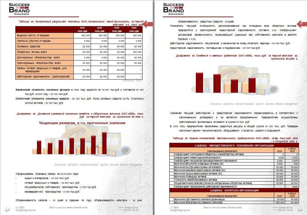 Анализ рынка автомобильных фильтров