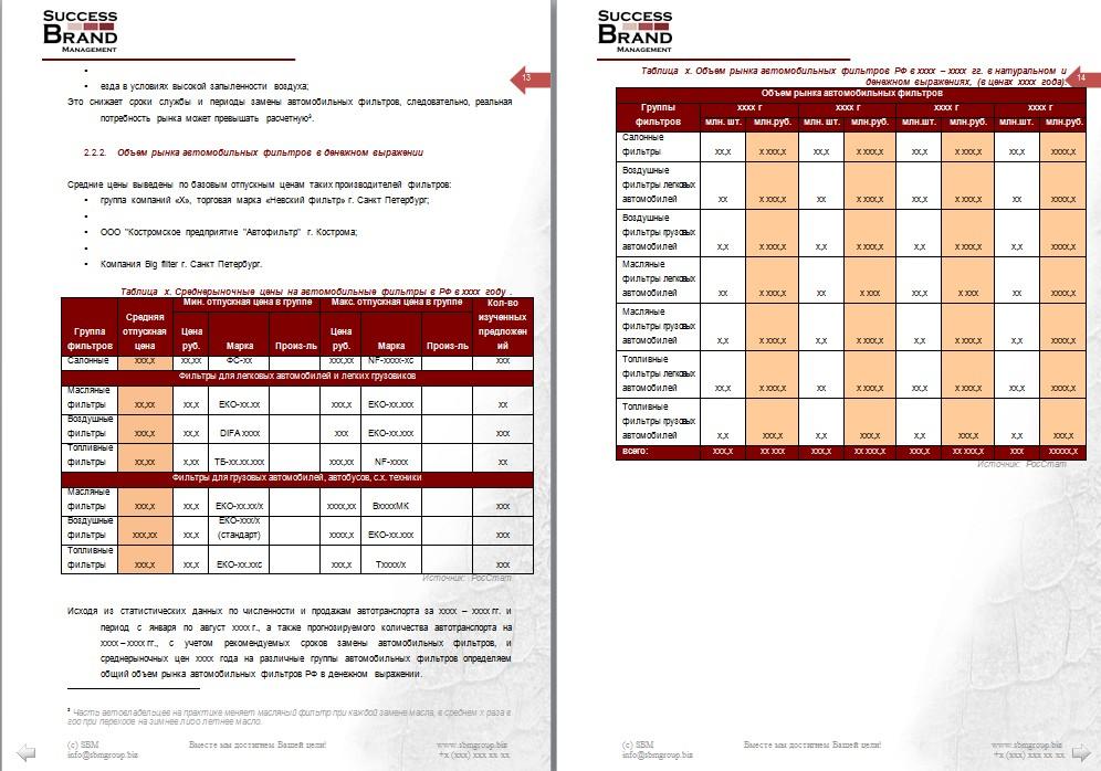Анализ рынка фильтров для автомобилей