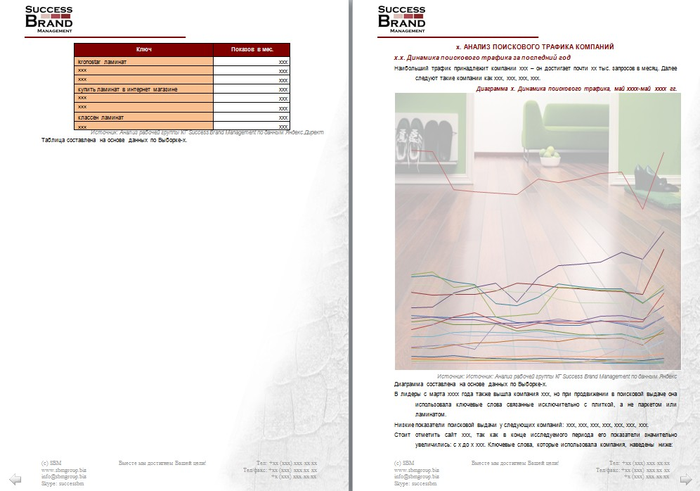 Анализ рынка напольных покрытий