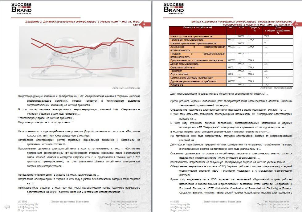 Анализ рынка электроэнергетики