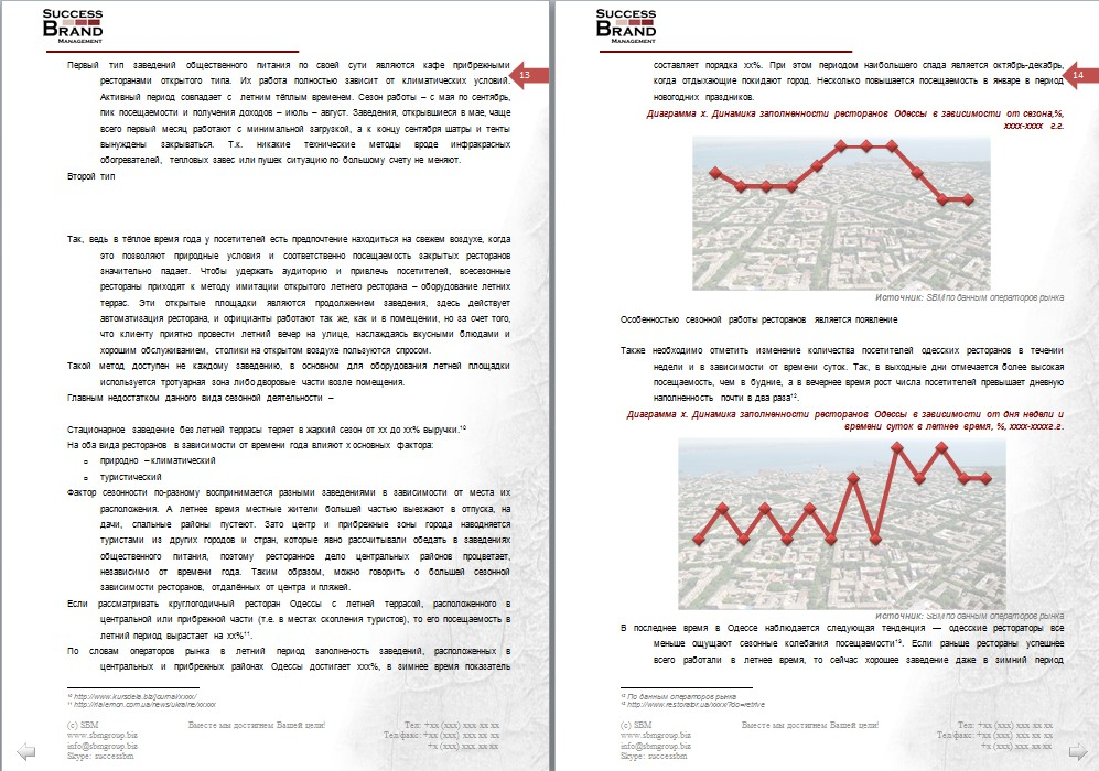Анализ рынка ресторанов