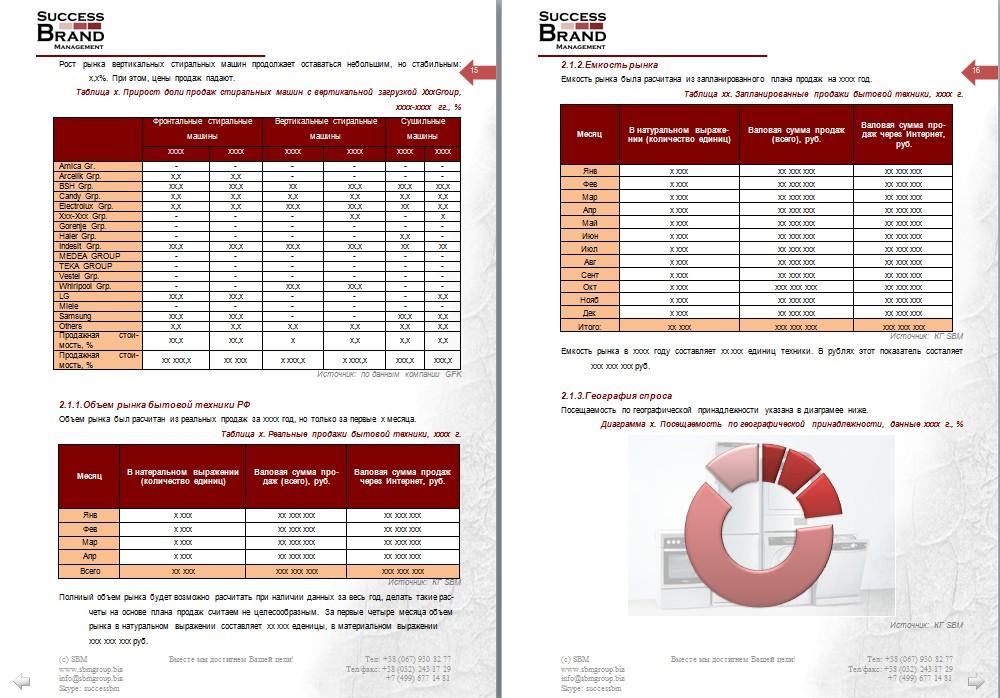 Анализ рынка бытовой техники