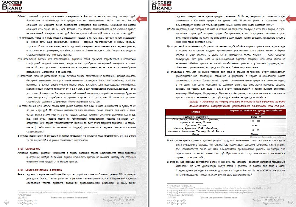 Анализ онлайн рынка посадочных материалов