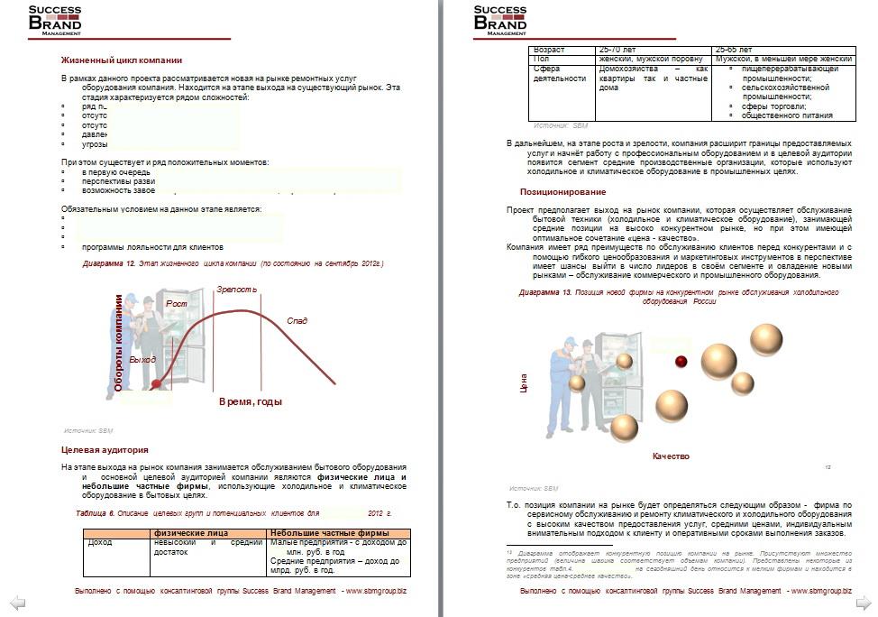 Анализ рынка холодильного оборудования и кондиционеров