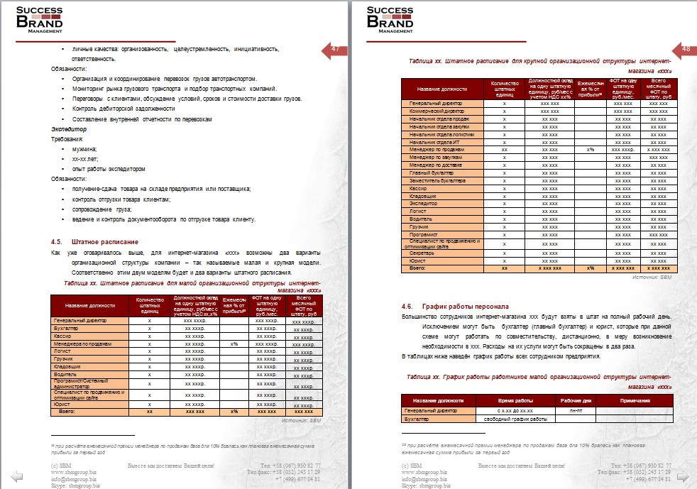 Анализ рынка строительных материалов