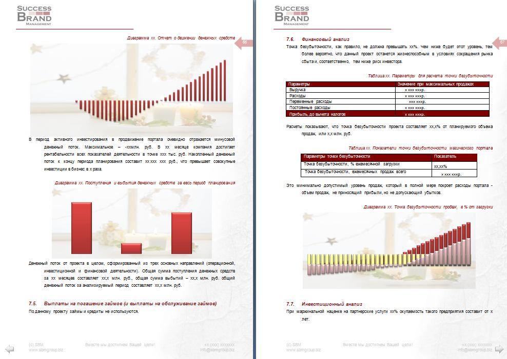 Анализ рынка магических услуг