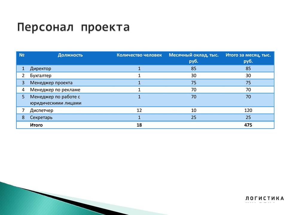 Portal_dlya_avtotransportnyh_gruzoperevozok