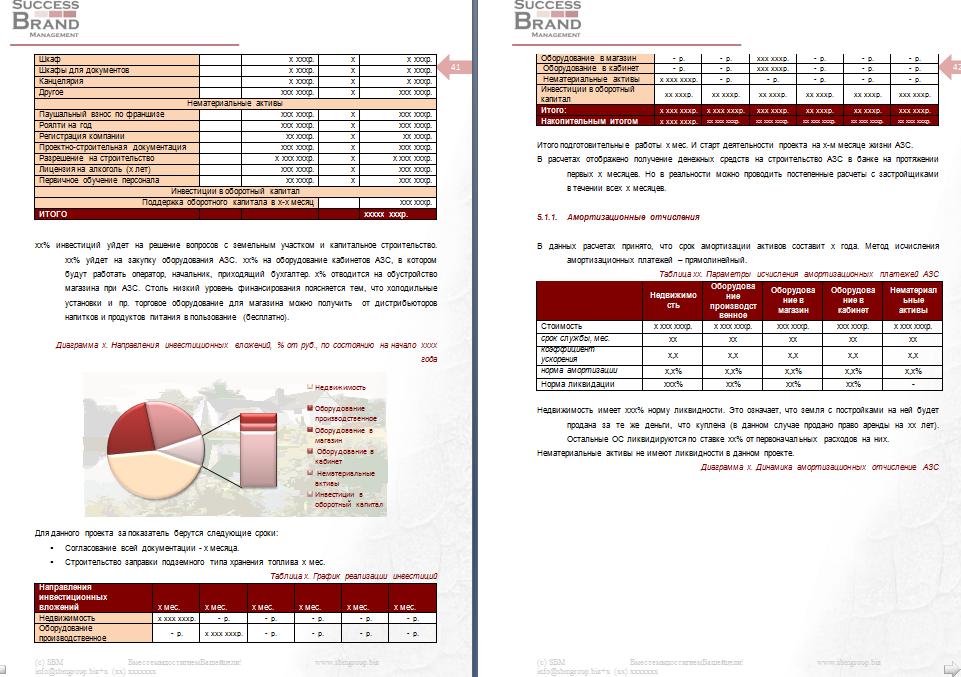 Анализ рынка АЗС