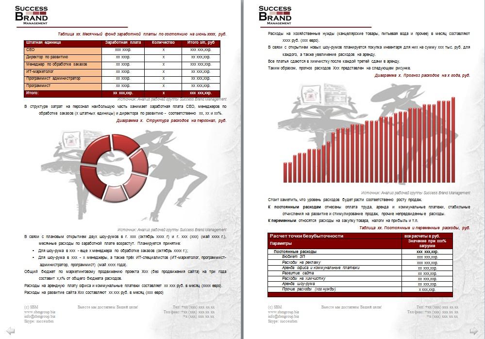 Анализ рынка проката платьев