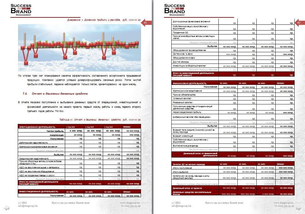 Анализ рынка брендовой зимней одежды
