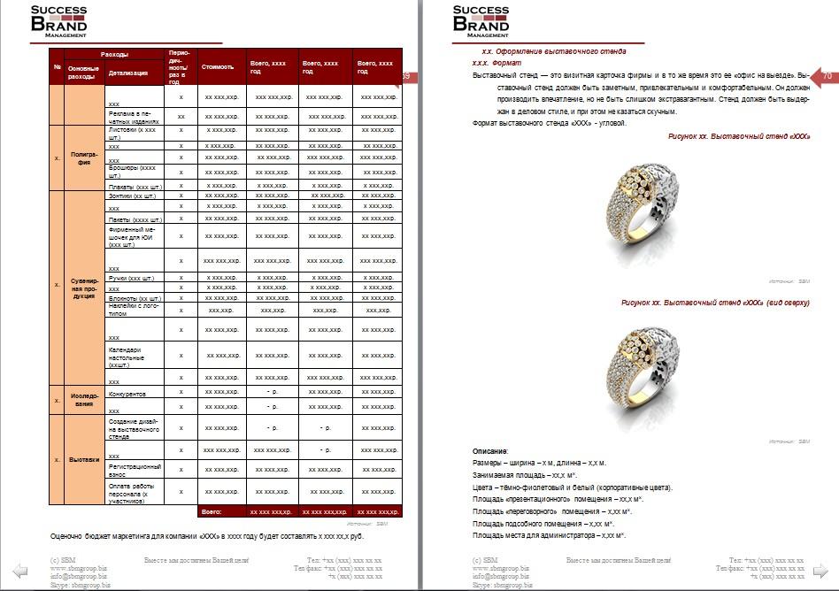 Стратегия увеличения продаж ювелирных украшений
