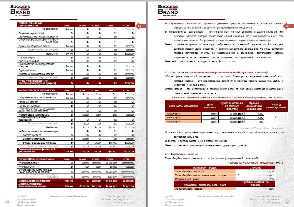 Анализ рынка онлайн покера