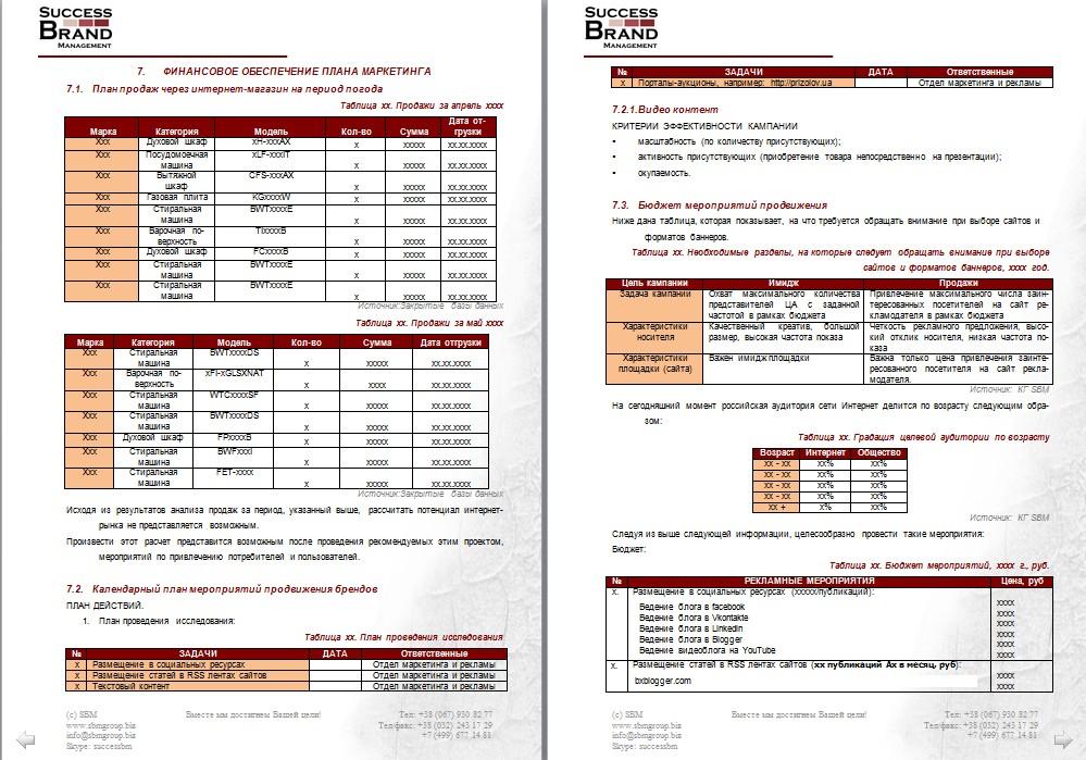 Анализ онлайн рынка бытовой техники
