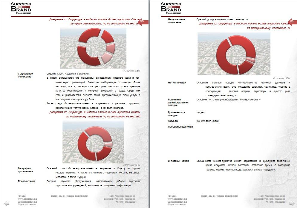 Анализ туристического рынка Одессы