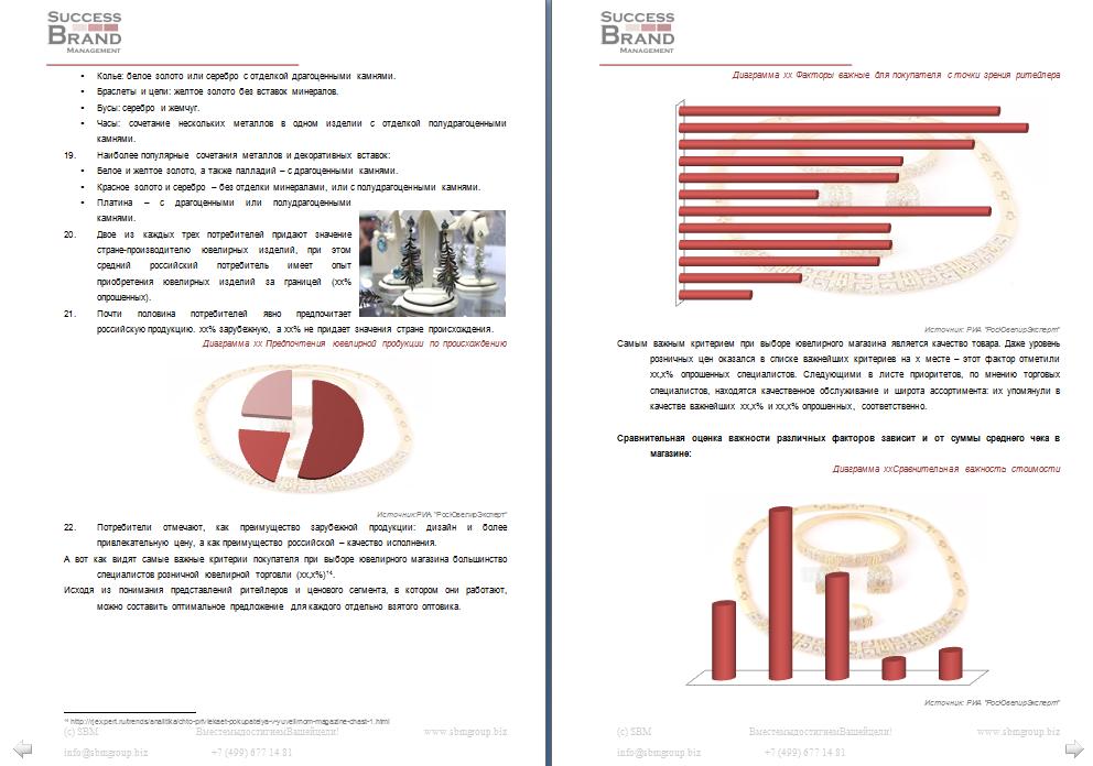 Анализ рынка производства ювелирных украшений