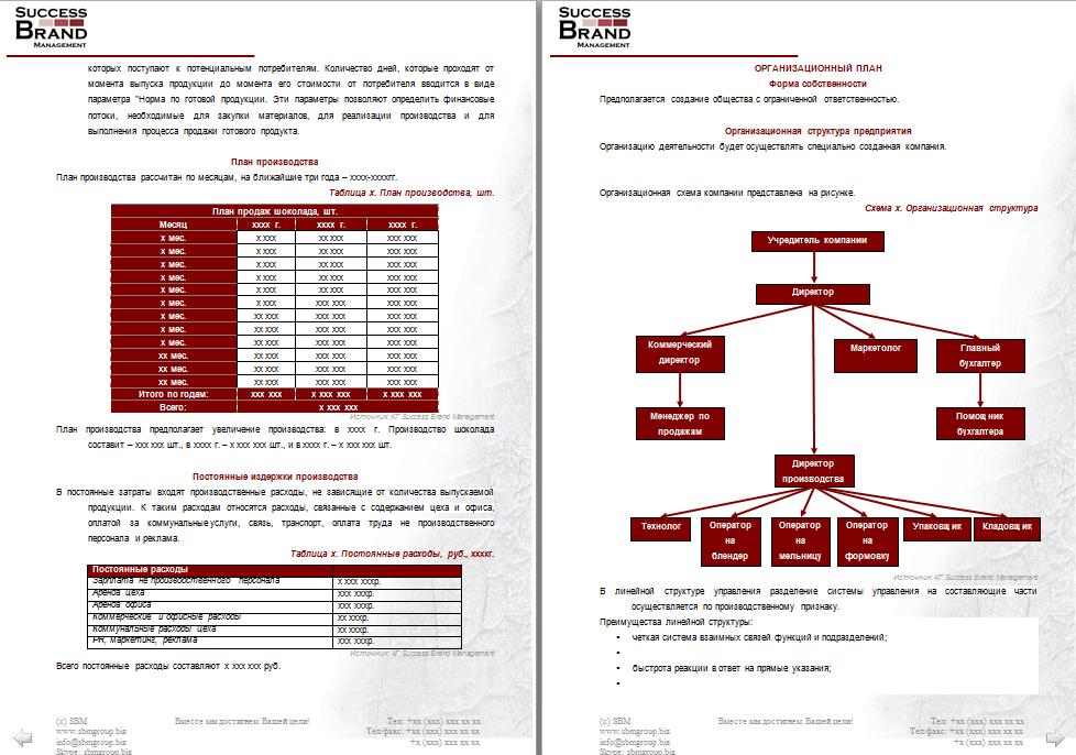 Бизнес-план организации производства шоколада
