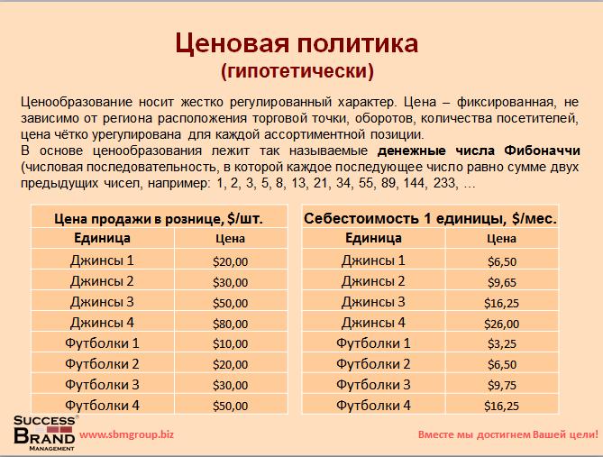 Франчайзинговый план по продаже лотерейных билетов