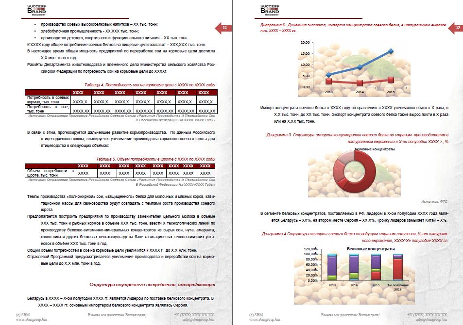 Анализ рынка концентрата соевого белка