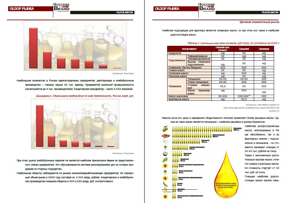 Анализ рынка растительных масел для жарки