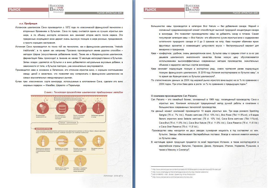 Анализ рынка игристых вин