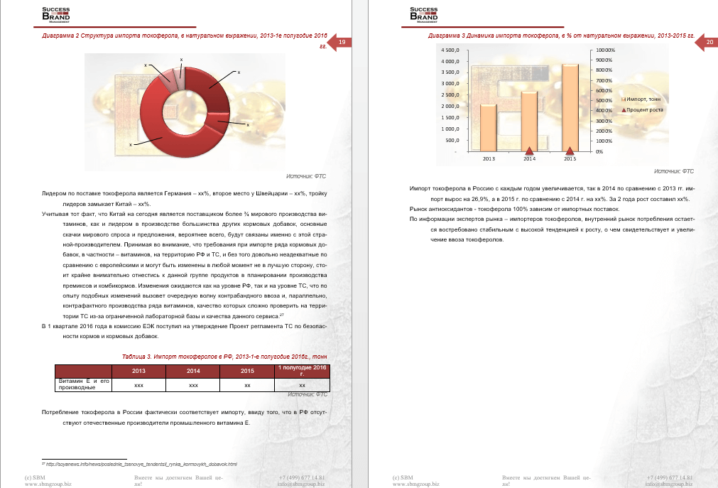 Анализ рынка токоферола