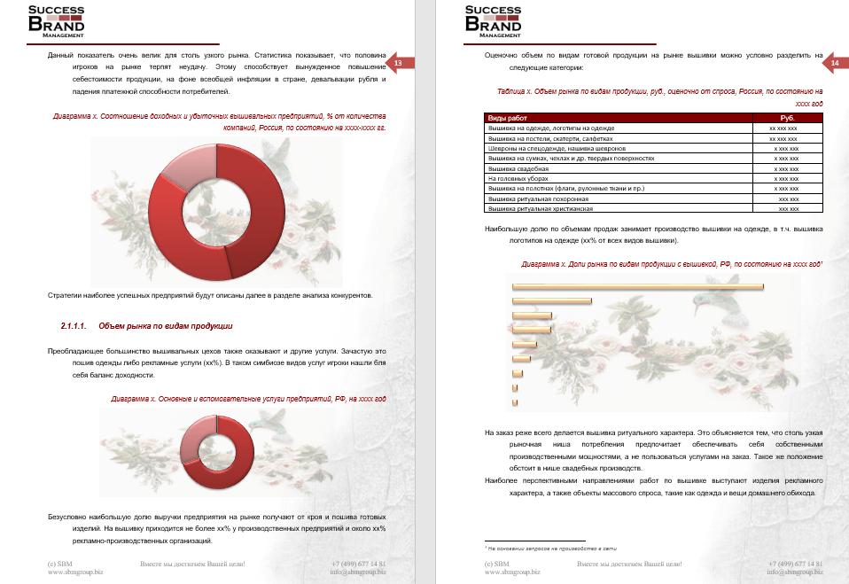 Анализ рынка цехов машинной вышивки