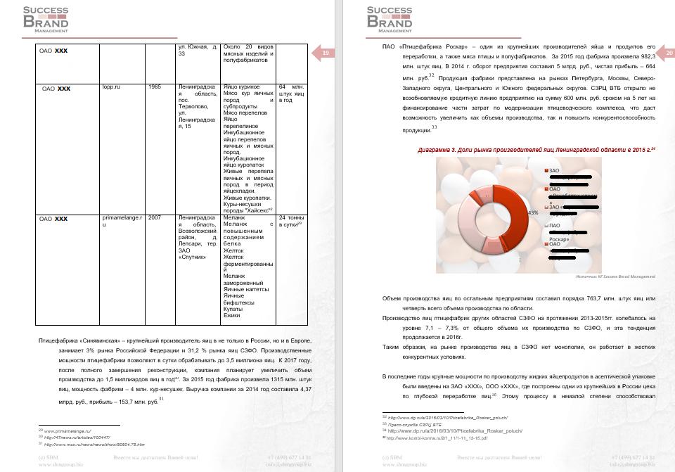 Анализ рынка яиц и яичной упаковки