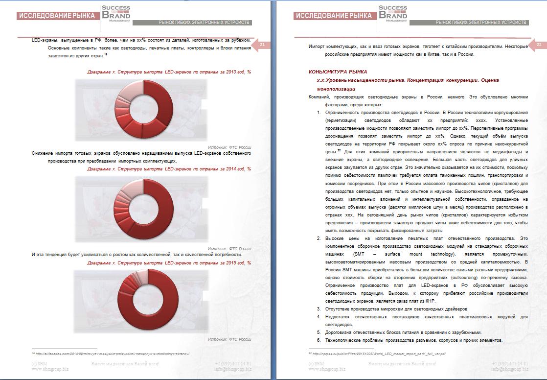 Анализ рынка гибких ЛЭД экранов