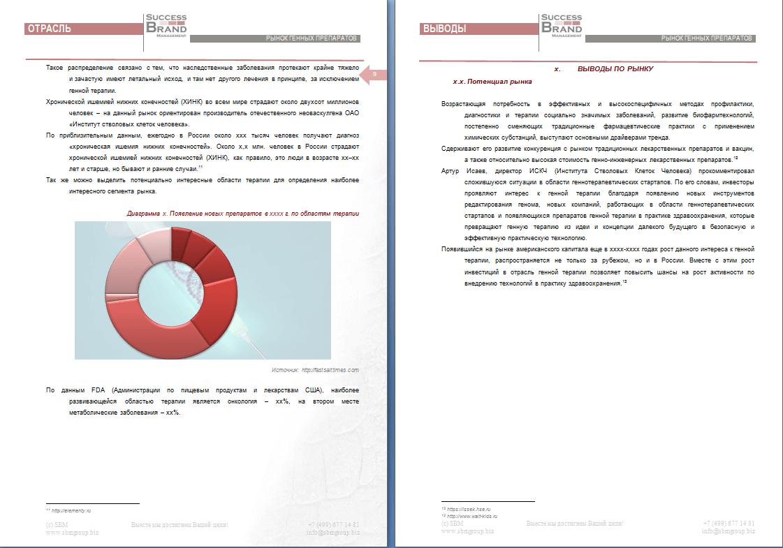 Анализ рынка генных препаратов