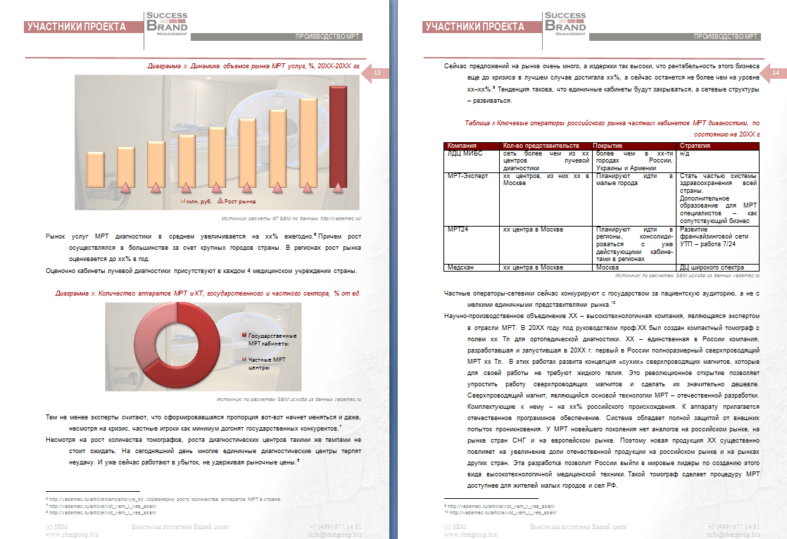 Бизнес-план производства аппаратов МРТ