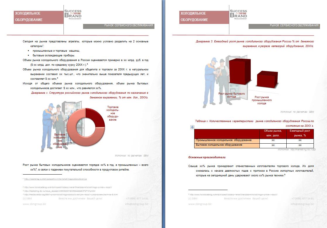 Анализ рынка холодильного и климатического оборудования